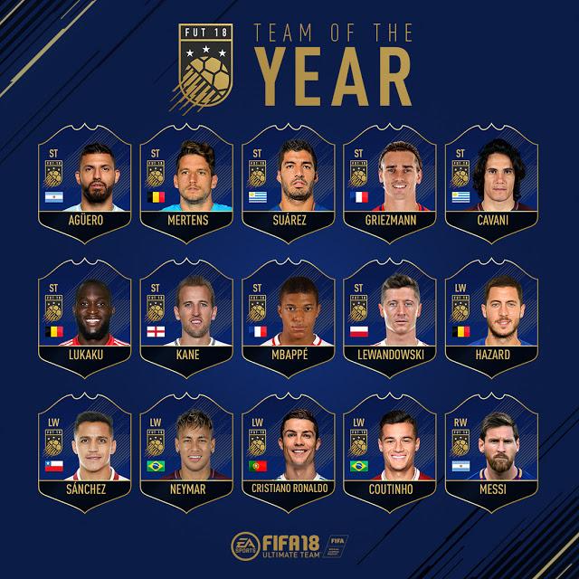 Nominaciones equipo del año en FIFA 18 2