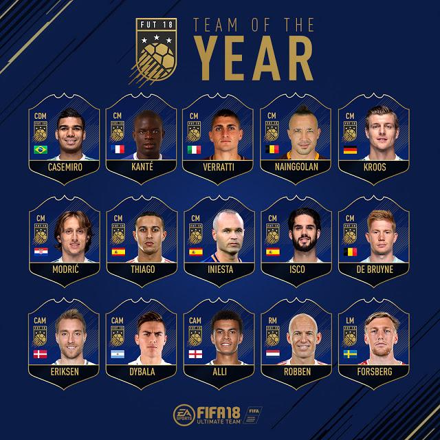 Nominaciones equipo del año en FIFA 18 3