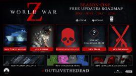 world war z contenidos
