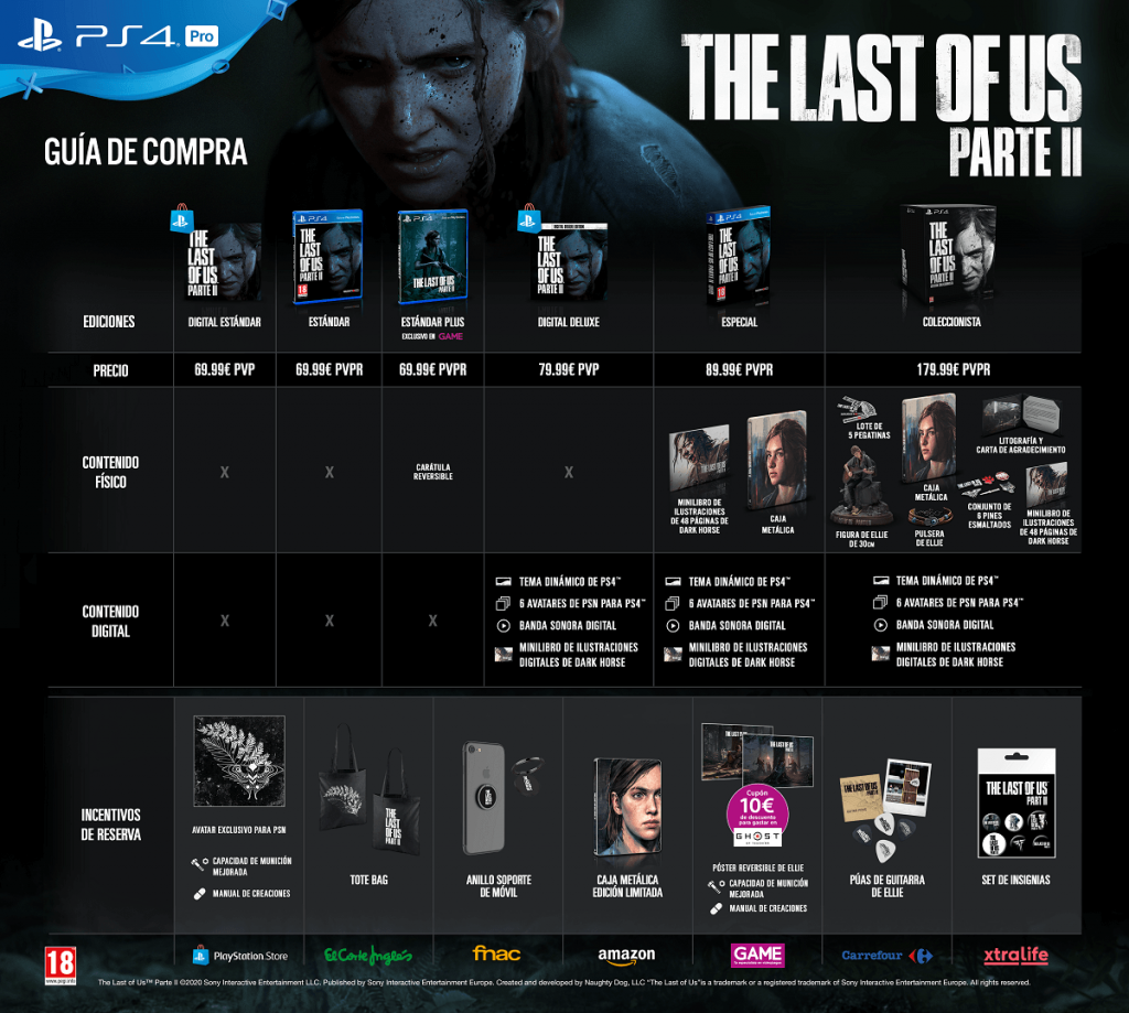 guia compra the last of us ii