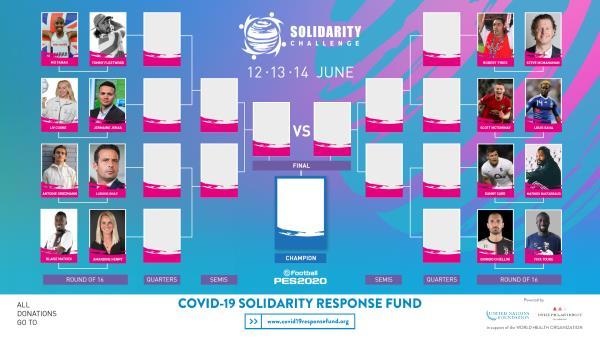 solidarity challenge