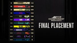 CDL Championship