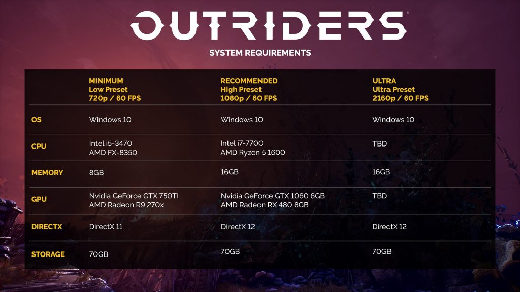 outriders requisitos