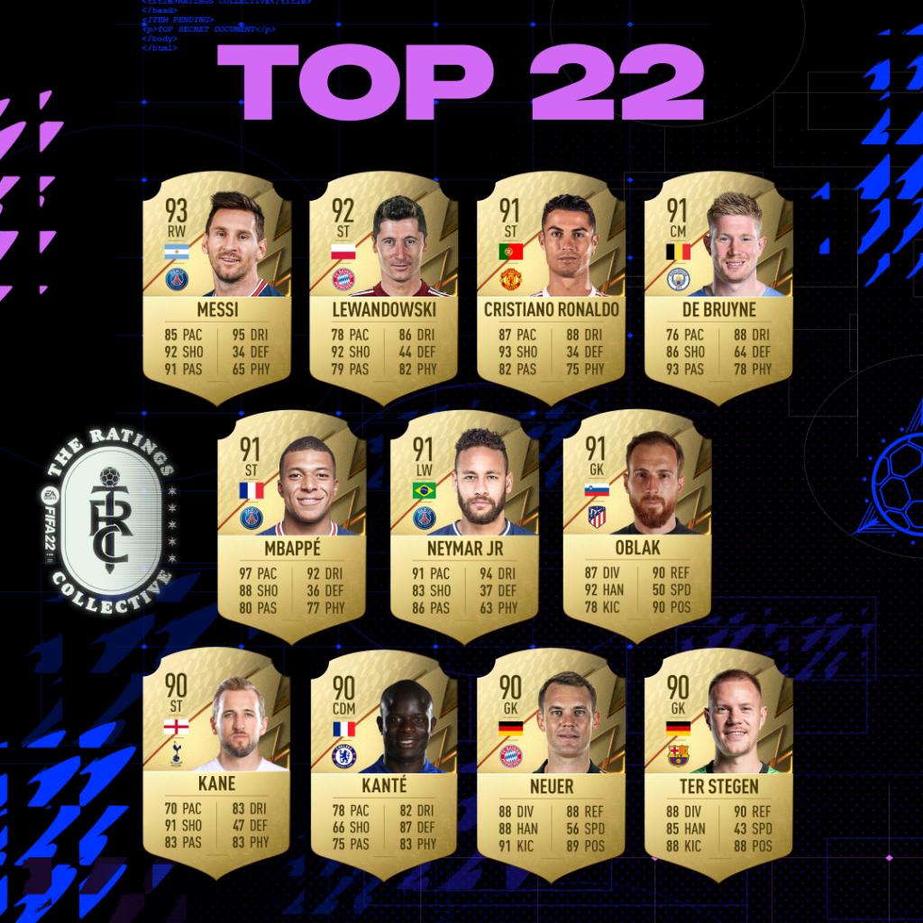fifa 22 mejores jugadores